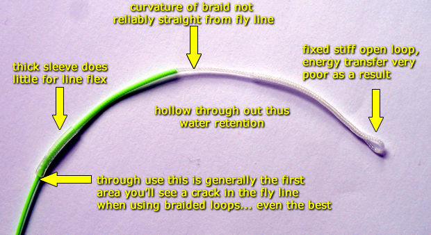 8 White loops Braided loops for fly line attachment